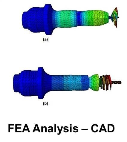 3D FEA CAD Analysis of a Drilling Transducer