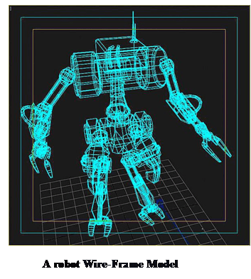 Robot Wireframe turquoise lines