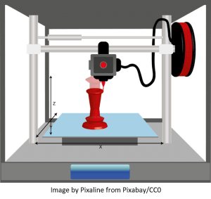A printer printing 3D vase