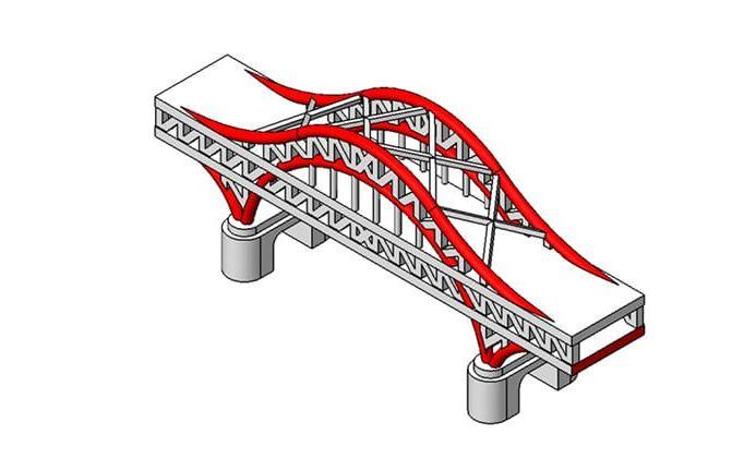 Chaotianmen Bridge Trimetric View