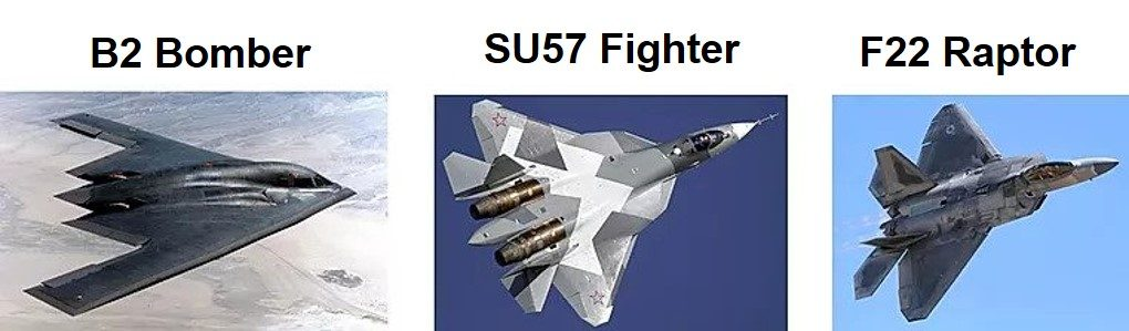 CAD help in stealth shown by stealth shape of aeroplanes - left is B2, middle is SU57 and Right is F22 Raptor